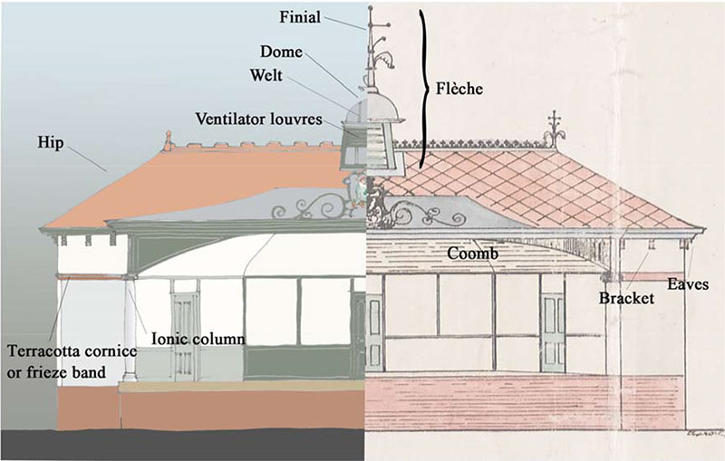 Plans kelvingrove bandstand and amphitheatre for Building glossary